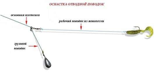 Отводной поводок на окуня и как ее сделать