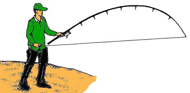 проброс методом маятник