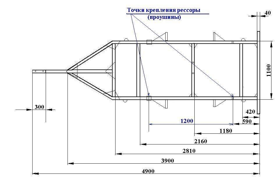 размеры прицепа для пвх лодки