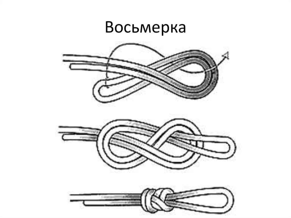 Восьмерка узел - схема вязания