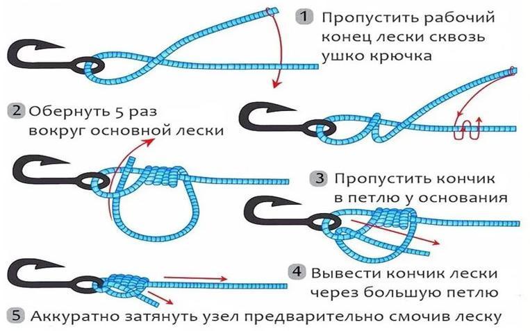 Усовершенствованный рыбацкий узел