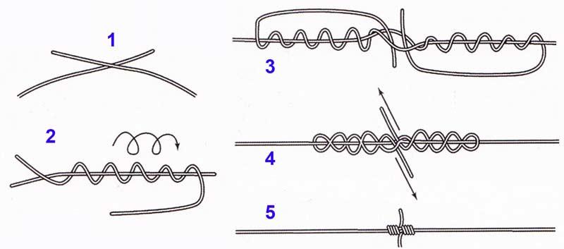 Как связать концы лески между собой: надежные узлы
