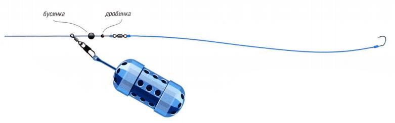 Оснастка для патерностера на фидер лучше с вертлюгом