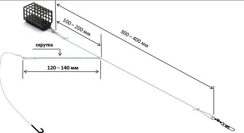 Схема монтажа фидерной оснастки